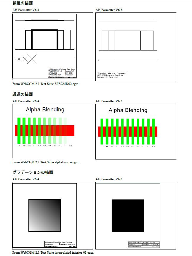 AH Formatter の CGM 描画