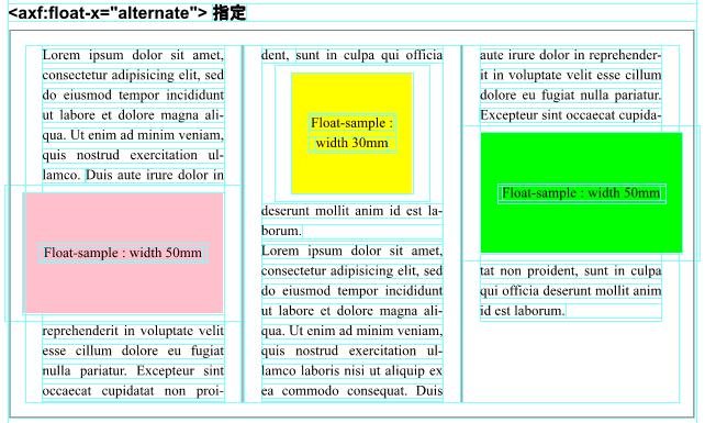 AH Formatter 組版例