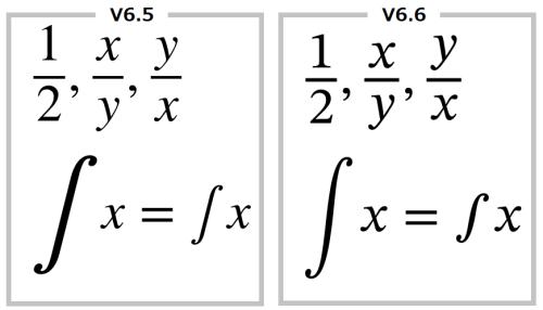 OpenType の MATHフィーチャの組版例