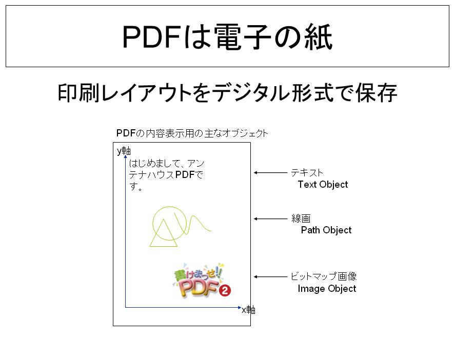 pdfとはなんですか pdfにするとどんなメリットがありますか