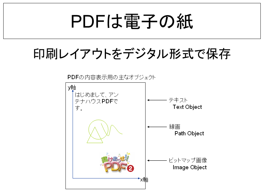 Pdfpdf pdf yelopaper Images