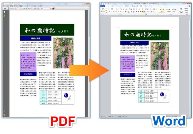 pdf utf-8 変換