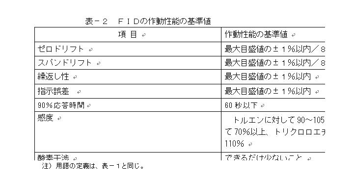 pdf 変換 ブラウザ上