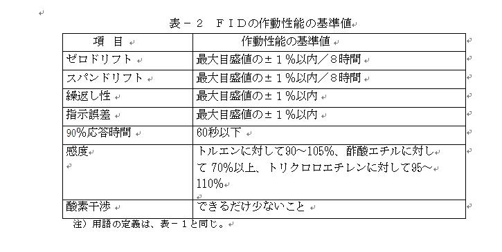瞬 簡 pdf 変換 7 口コミ