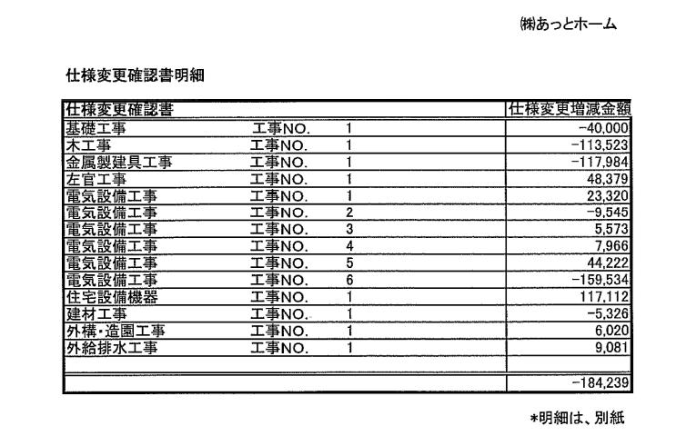 pdf変換の必携ソフト 瞬簡pdf 変換 7