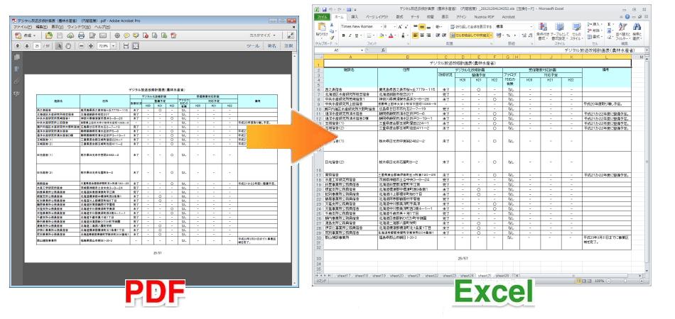 ブラウザ pdf excel 変換