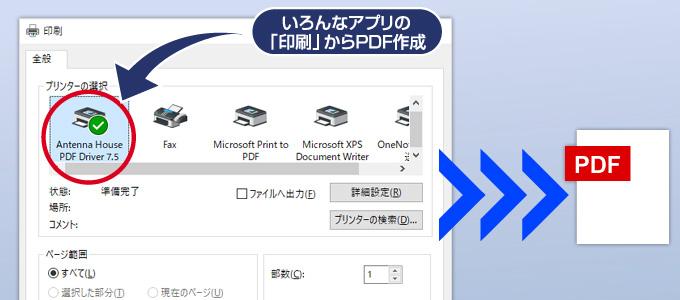 pdf a-1 a2005 に準拠しているファイルを作成