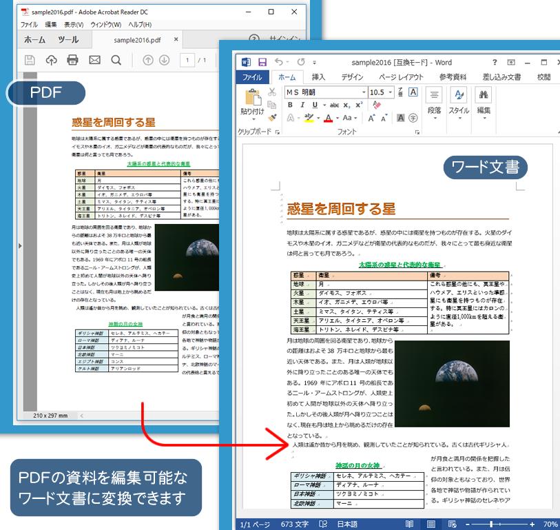 pdfのやりたいことから探す アンテナハウスのデスクトップ製品 pdfを